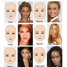 All About Your Face Shape Contouring Like A Pro