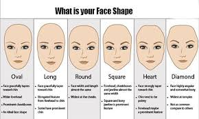 Figure Out Your Face Shape Blog Post